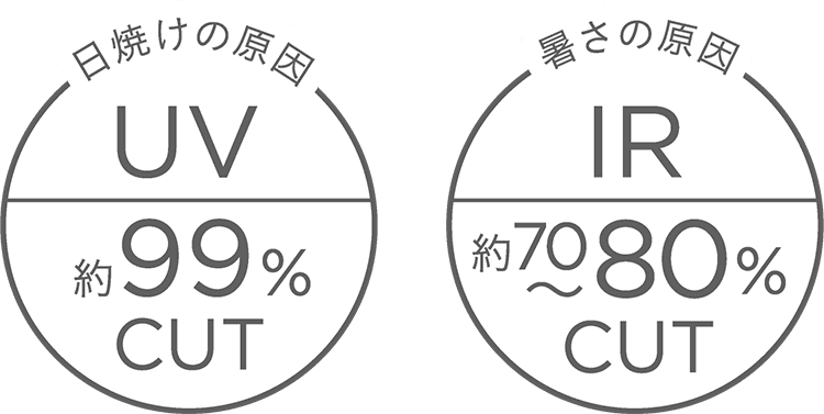 N-BOX 紫外線・赤外線カット